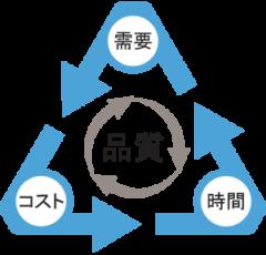 首頁_企業形象_logo