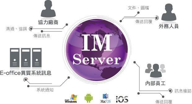 建立企業安全可靠的通訊網路