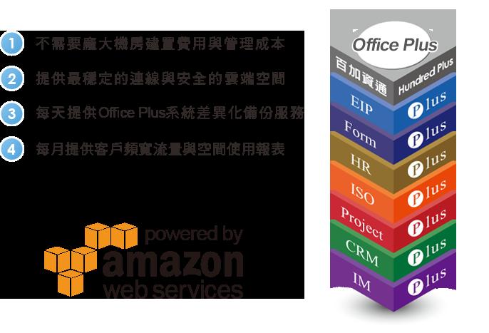 Office Plus 雲端代管服務